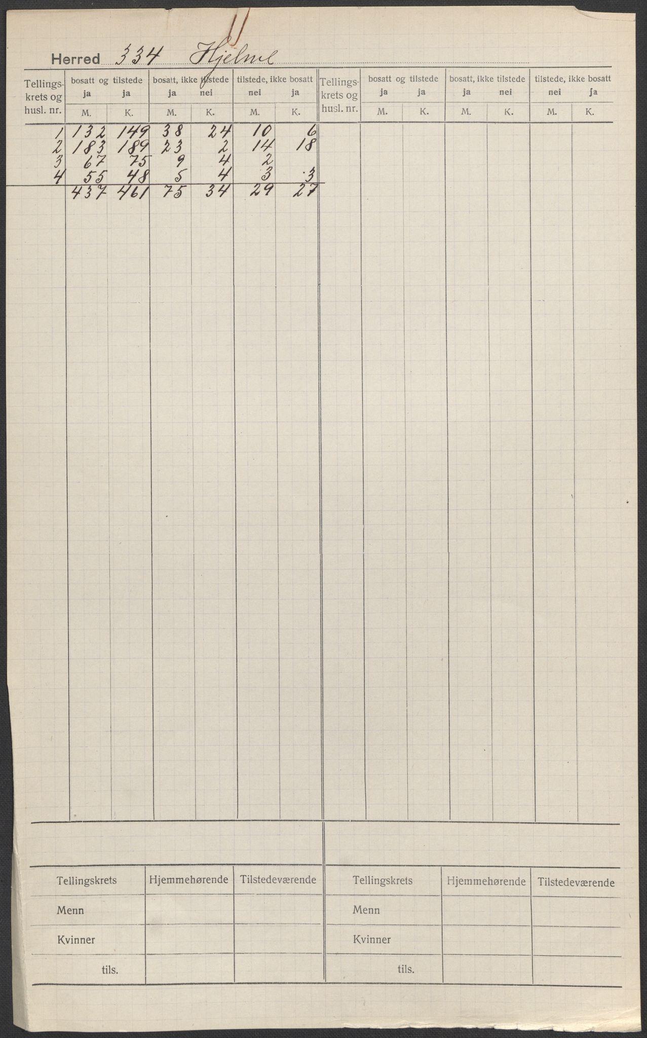 Digitalarkivet folketelling 1920