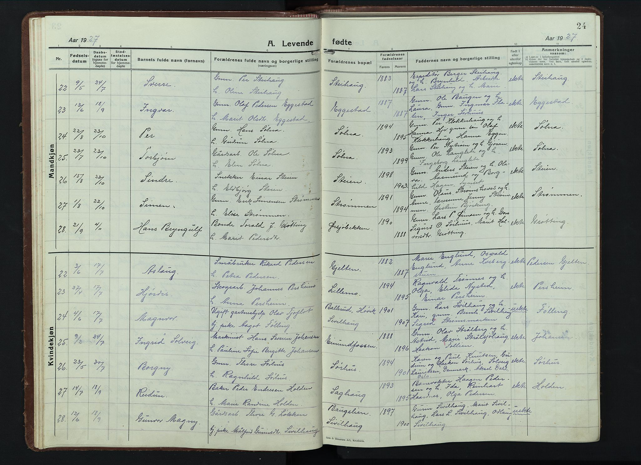 folketellinger etter 1910
