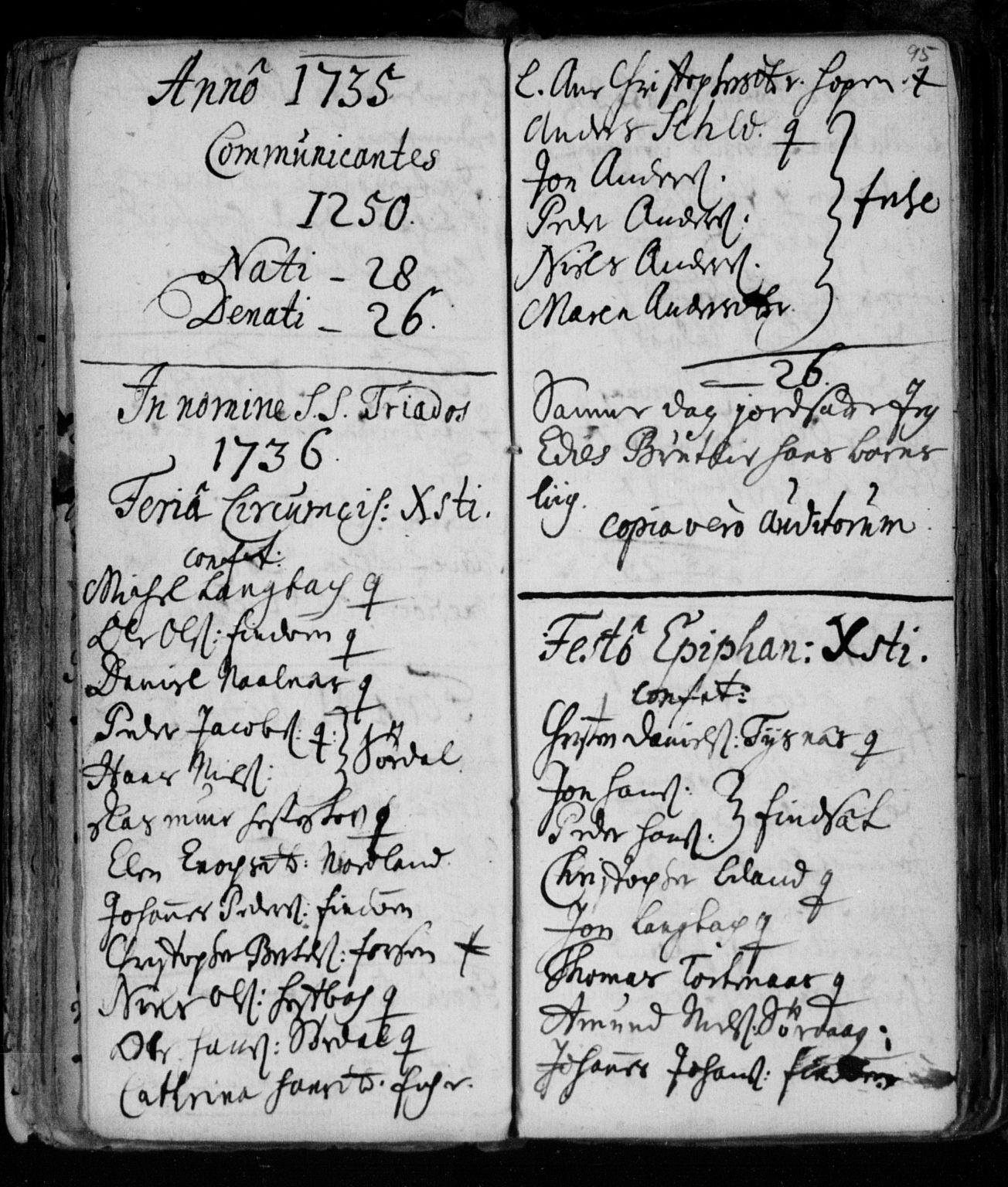 Kirkebok for Hamarøy 1736