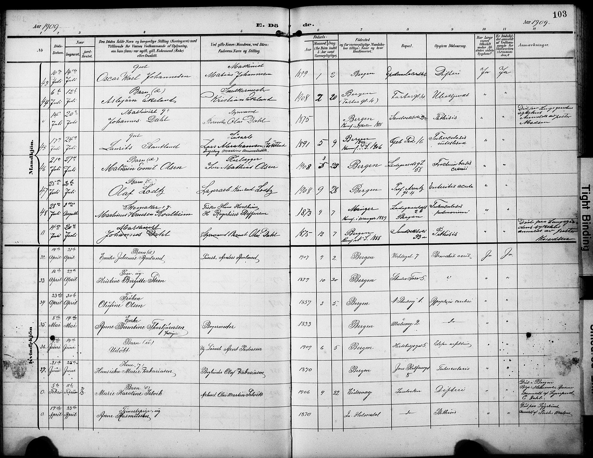 ministerialbok for narvik 1897