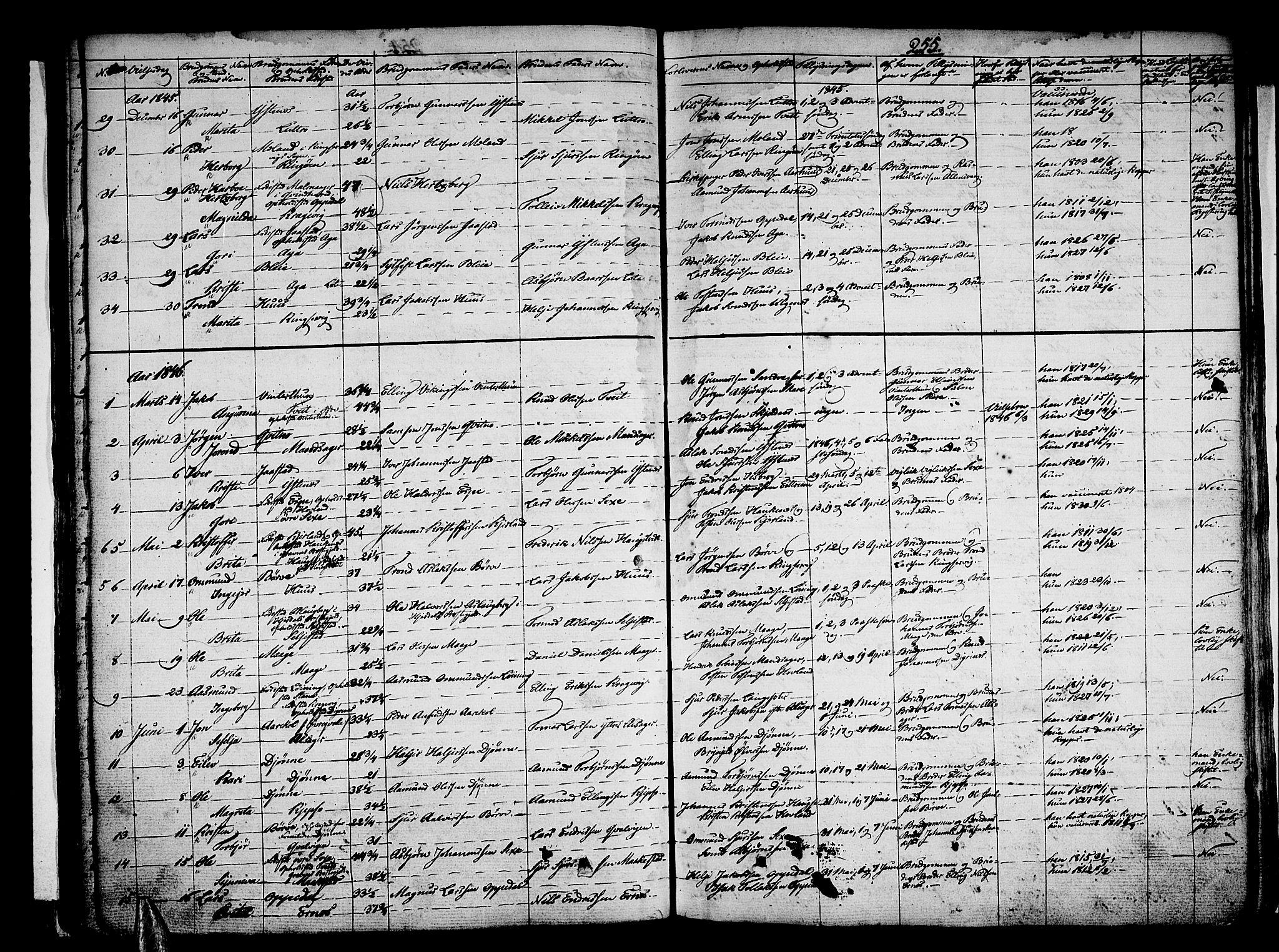 rifler før 1864