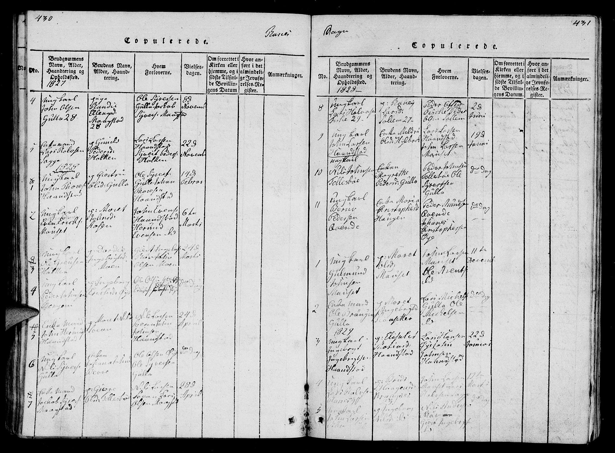 folketellingen 1801 alstahaug